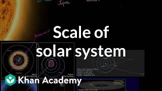 Scale of Solar System