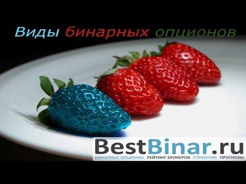 Рейтинг бинарных опционов 2015 в россии