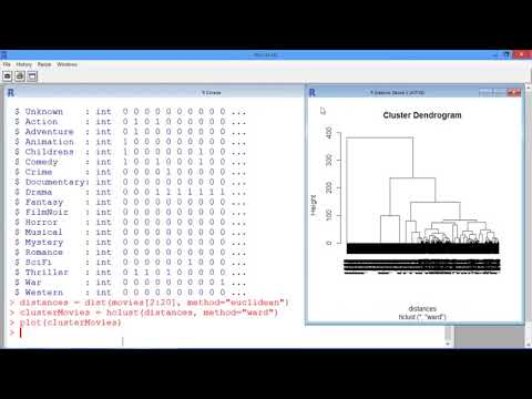 Video 7: Hierarchical Clustering in R | 6 2 Recommendations