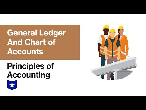 General Ledger and Chart of Accounts | Principles of Accounting ...