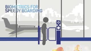 Smart technology smarter airports