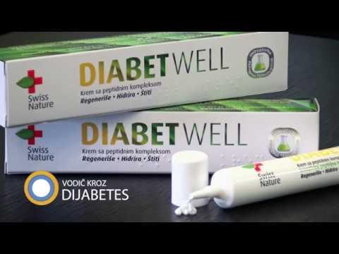 Igla za šprice inzulina olovke cijeni