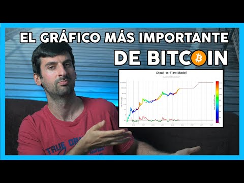 Bitcoin miner groupfabric