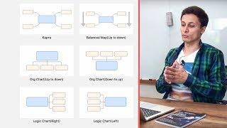 УПРАВЛЕНИЕ ПРОЕКТАМИ В XMIND | Программа для проджект менеджера? Видеоурок