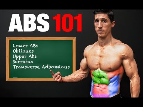 ABS 101 – Step by Step Six Pack Plan! (TARGET EVERY AREA)