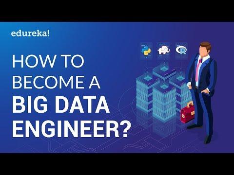 How To Become A Big Data Engineer? | Big Data Engineer Career Path, Salary and Skills | Edureka