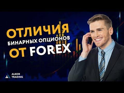 Опционы на объединенной бирже