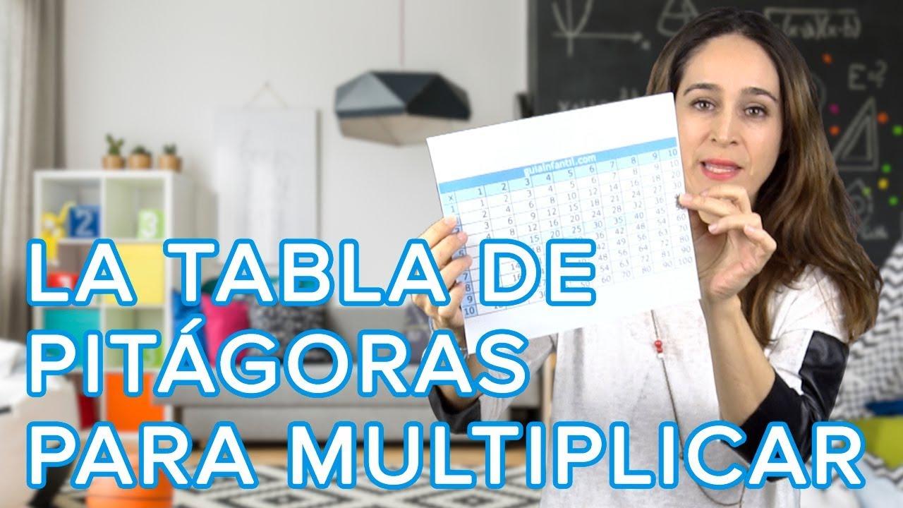 Cómo aprender a multiplicar con la Tabla de Pitágoras | Escuela divertida para niños