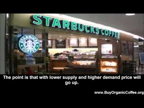 Most Popular Coffee Brands