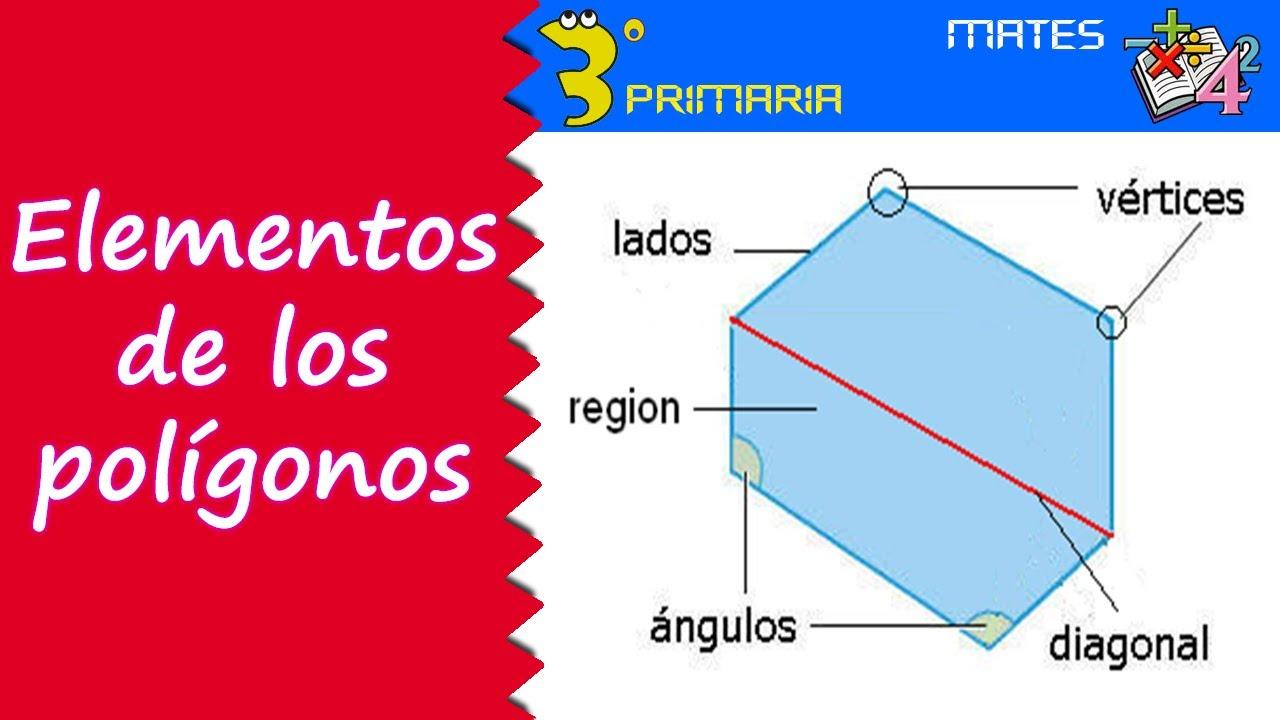 Matemáticas. 3º Primaria. Tema 4. Elementos de los polígonos