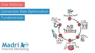 Conversion Rate Optimization Fundamentals