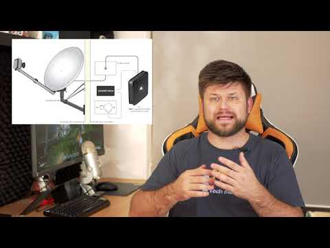 Download Skymesh Nbn Russian Faceapp Amp Numobile Tech Man