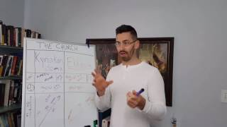 WHAT IS THE EKKLESIA AND WHY YOU NEED TO KNOW...