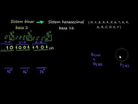 Cum să tranzacționați opțiuni binare Fibonacci