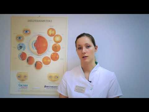 Таблетки от гипертонии и стенокардии
