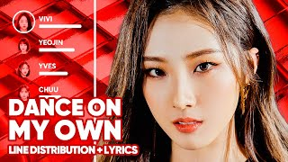 LOONA - Dance On My Own (Line Distribution + Lyrics Color Coded) PATREON REQUESTED