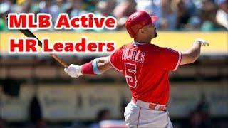 MLB Active Home Run Leaders (Lineup Card)