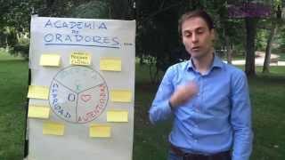 Cómo ser un orador extraordinario - por Alberto Peña Chavarino