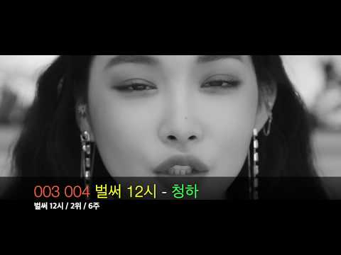 20190210 K-Pop Songs Top 10 Of The Week