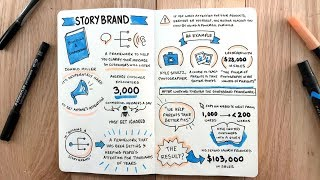 """""""Building a Storybrand"""" by Donald Miller - Storytelling - BOOK SUMMARY"""