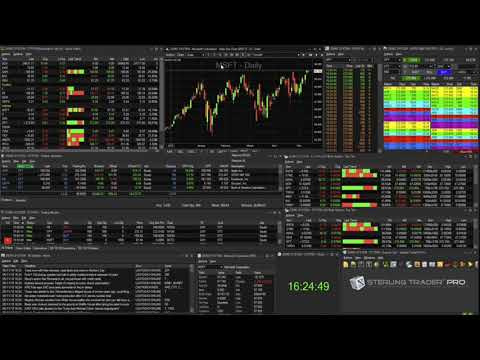 Day Trading Platforms – Making the Most of Your Platform (w/ Sterling Trader Pro)