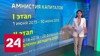 """Российский инвестиционный форум """"Сочи-2019"""": точки роста - Россия 24"""