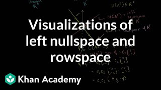 Lin Alg: Visualizations of Left Nullspace and Rowspace