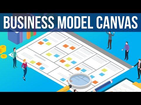 , title : 'Business Model Canvas avec exemple, en 10 minutes (modèle d'affaire)