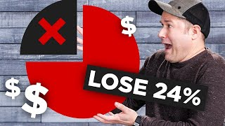 Update Adsense so you DON'T Lose Money!
