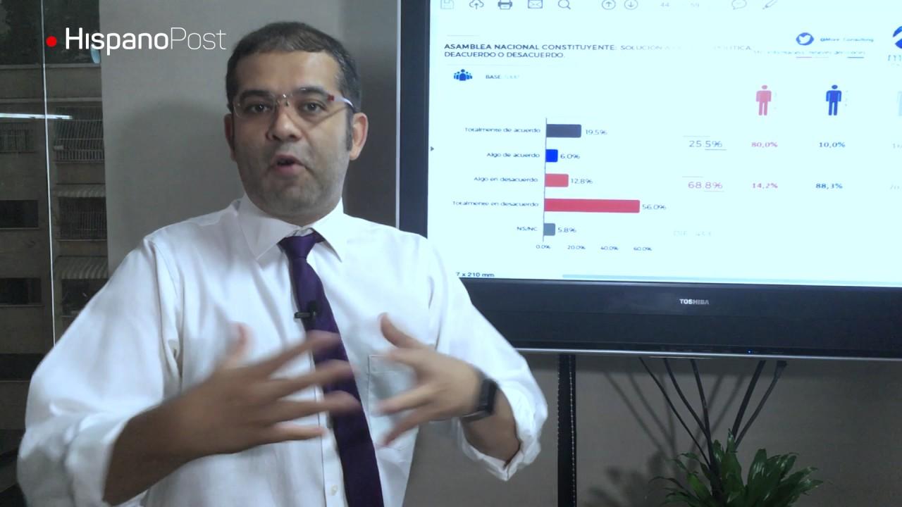 Eugenio Martinez: Maduro escogió el peor momento político para la Constituyente