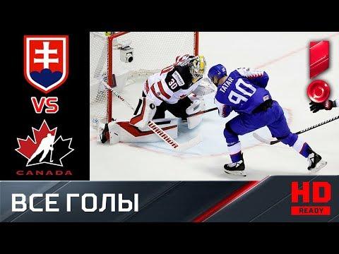 13.05.2019 Словакия - Канада - 5:6. Все голы. ЧМ-2019