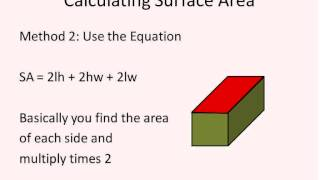 Surface Area of Rectangular Prisms and Cubes