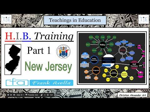 HIB Training: Definition, Policy, Staff Training, Programs, and ...