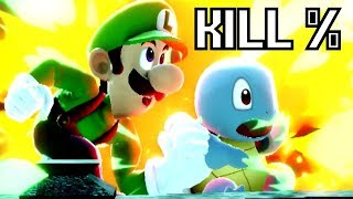 What Percentage Does Luigi's Up Special Kill At In Smash Bros Ultimate? (Omega Stages)