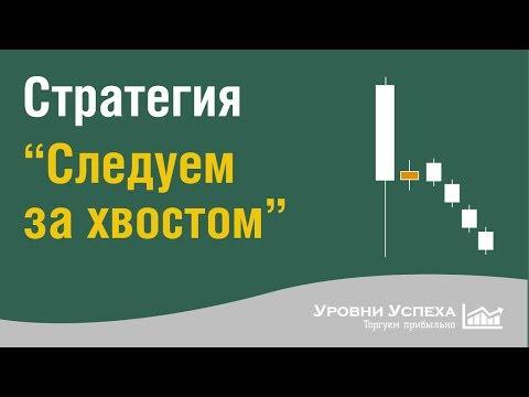 Платформа для онлайн торговля бинарными опционами