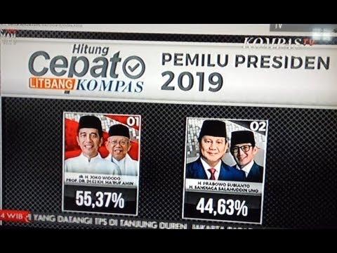 Hasil Hitung Cepat Litbang Kompas Pemilu Presiden 2019