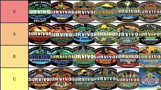dead by daylight survivors tier list - 免费在线视频最佳电影