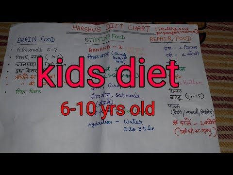 mp4 Healthy Food For Child In Hindi, download Healthy Food For Child In Hindi video klip Healthy Food For Child In Hindi