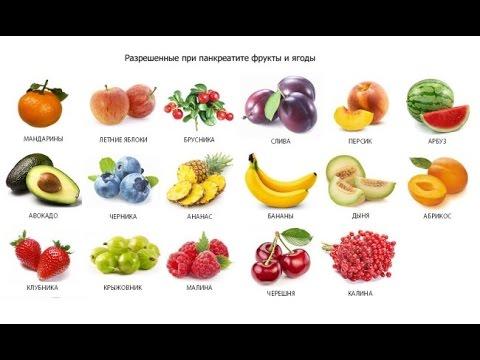 Симптомы болезни печени язык