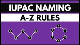 IUPAC Naming [COMPLETE] in Just 1 Hour - Organic Chemistry | Class 11th, 12th and IIT JEE