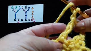 "21 Урок. ""Рогатка"". Техника быстрого вязания. Крючок для начинающих."