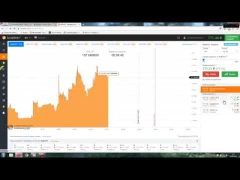 Как безопасно купить биткоин