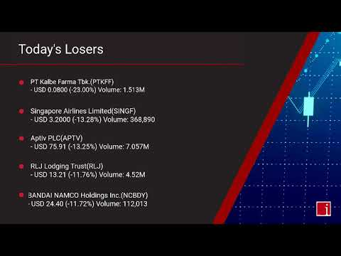InvestorChannel's US Stock Market Update for Tuesday, June ... Thumbnail