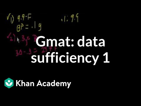 A thumbnail for: Data sufficiency