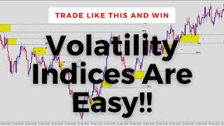 How To Trade Volatility Indices  Institutional Trading Strategies