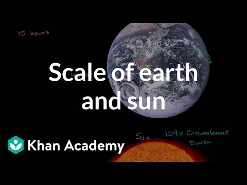 Scale of earth and sun (video) | Khan Academy