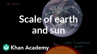 Scale of Earth and  Sun