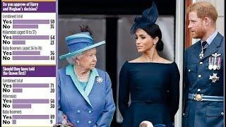 英女王最終使出殺手鐧,徹底放棄哈里王子和梅根,兩人卻不甘心|宮廷秘史|
