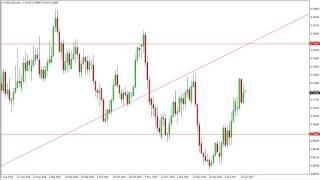 NZD/USD NZD/USD Technical Analysis for January 20 2017 by FXEmpire.com