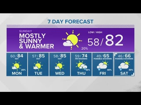 Weather forecast for southern Idaho on Saturday, June 1